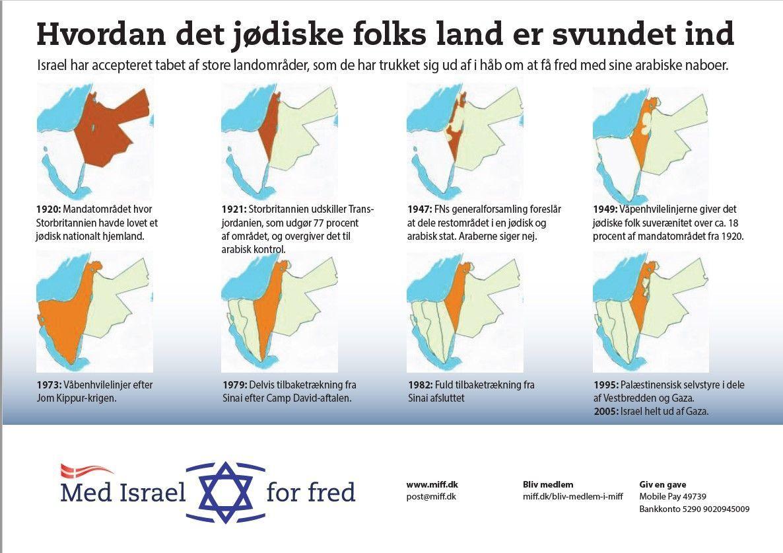 Hvordan det jødiske folks land er svundet ind