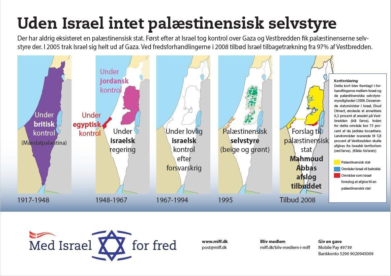 Uden Israel intet palæstinensisk selvstyre - fremvæksten af palæstinsensisk selvstyre 1917-2008
