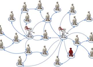 Informationsspredning (grafik fundet på researchgate.net)