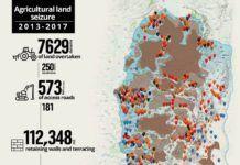 """Ulovlige ran af tusindvis af tønder land på Vestbredden, finansieret af Den Europæiske Union under dække af """"landbrugshjælp."""" EU's bidrag fremmer et program til massive jordtyverier, begået af Det Palæstinensiske Selvstyre. (Billedkilde: Regavim)"""