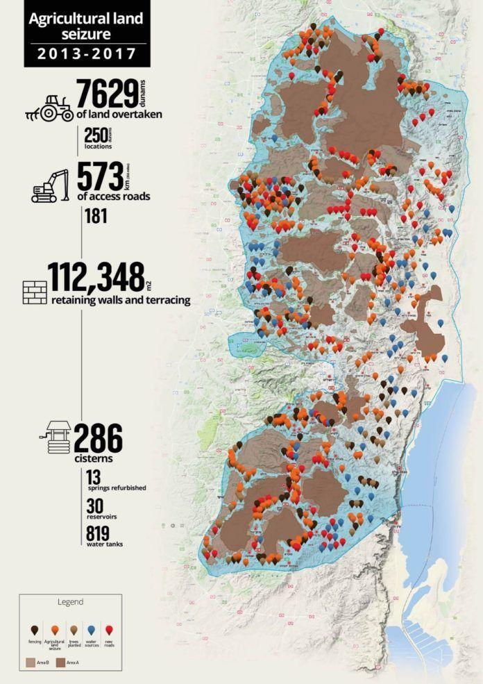 Ulovlige ran af tusindvis af tønder land på Vestbredden, finansieret af Den Europæiske Union under dække af